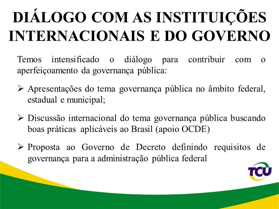 DIÁLOGO COM AS INSTITUIÇÕES INTERNACIONAIS E DO GOVERNO