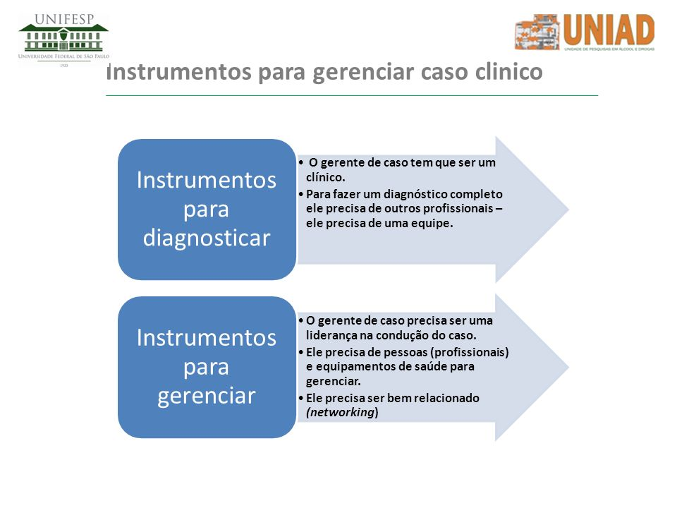 Instrumentos para gerenciar caso clinico