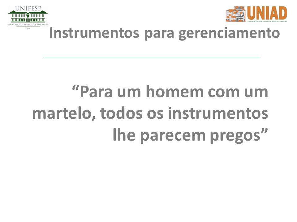 Instrumentos para gerenciamento