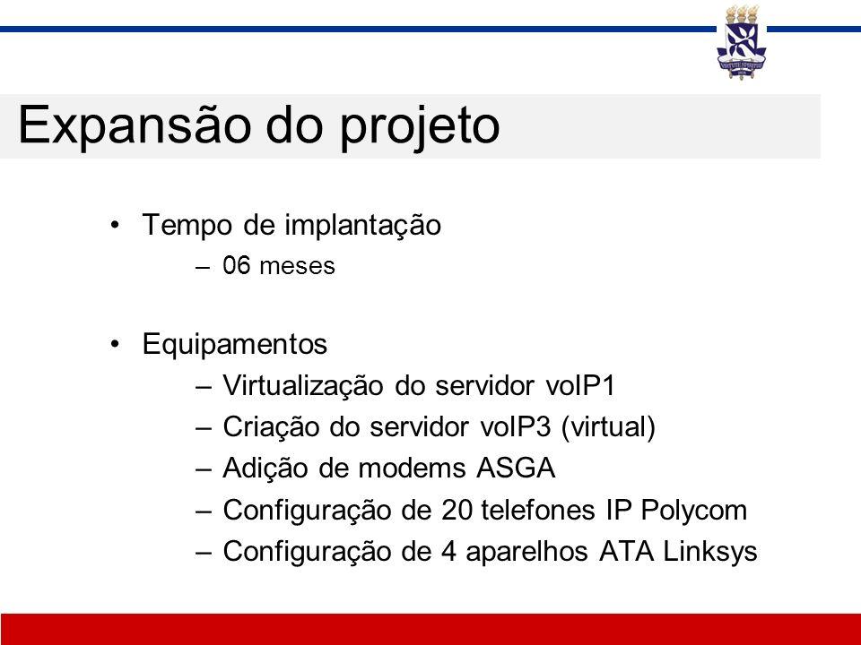 Expansão do projeto Tempo de implantação Equipamentos