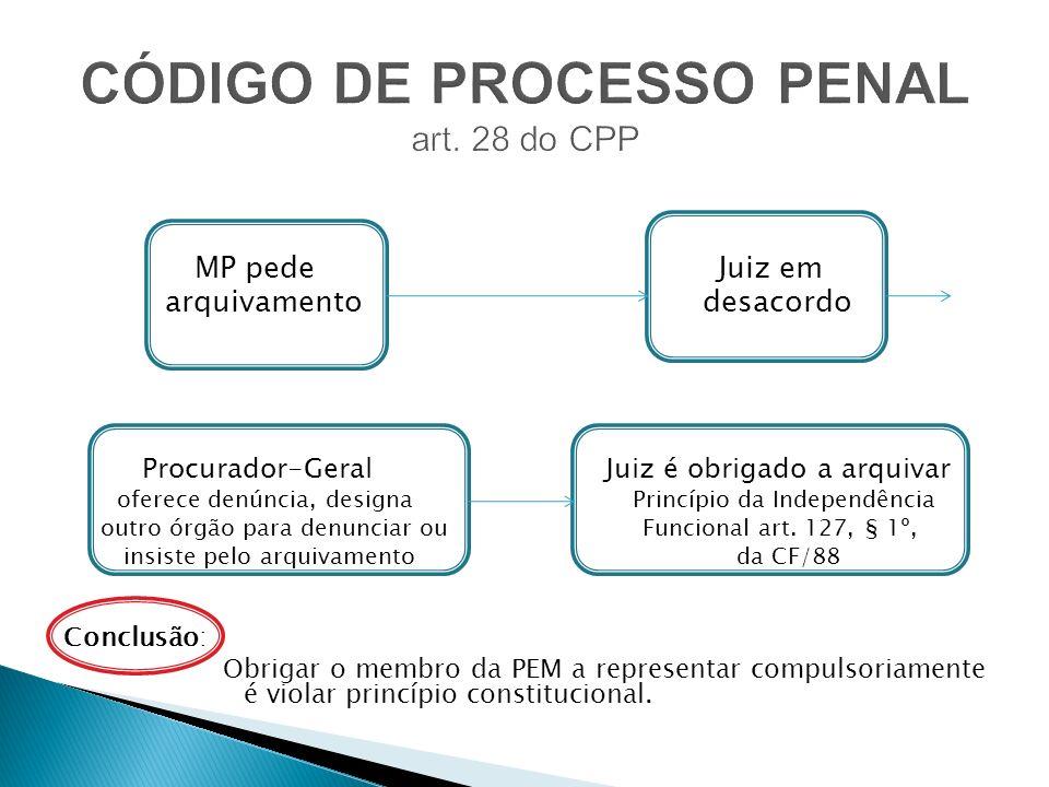 CÓDIGO DE PROCESSO PENAL art. 28 do CPP