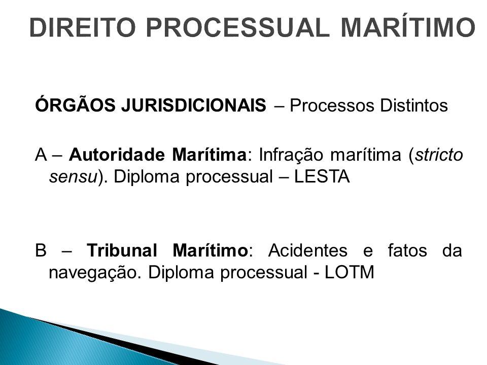 DIREITO PROCESSUAL MARÍTIMO