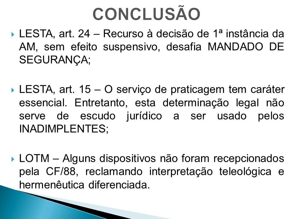 CONCLUSÃO LESTA, art. 24 – Recurso à decisão de 1ª instância da AM, sem efeito suspensivo, desafia MANDADO DE SEGURANÇA;