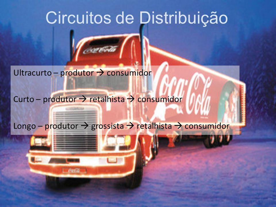 Circuitos de Distribuição