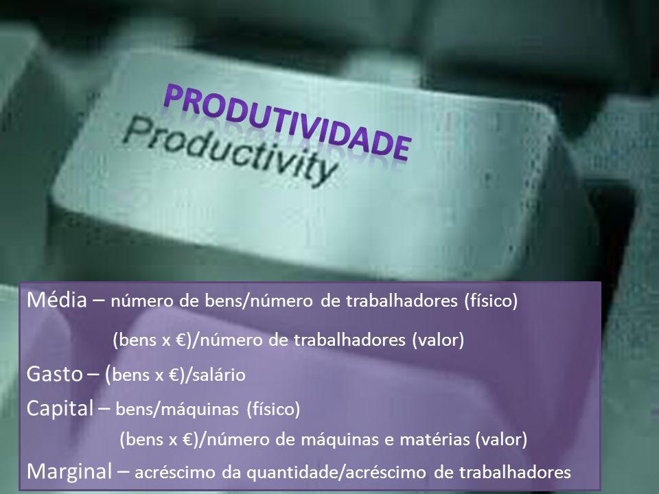 Produtividade (bens x €)/número de trabalhadores (valor)