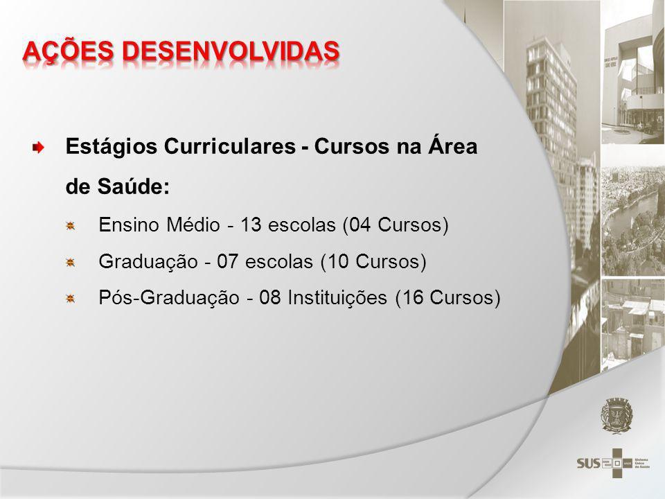 AÇÕES DESENVOLVIDAS Estágios Curriculares - Cursos na Área de Saúde: