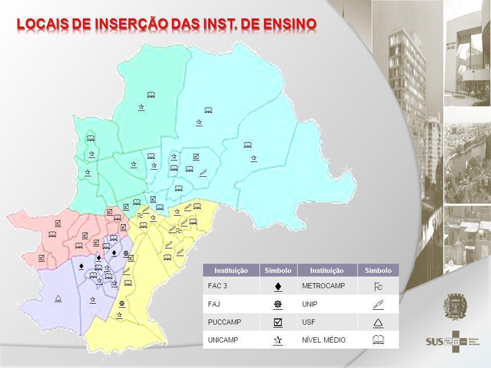 LOCAIS DE INSERÇÃO DAS INST. DE ENSINO