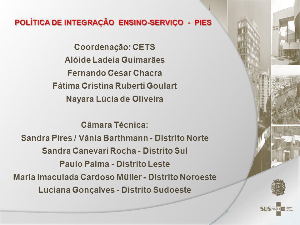 Alóide Ladeia Guimarães Fernando Cesar Chacra