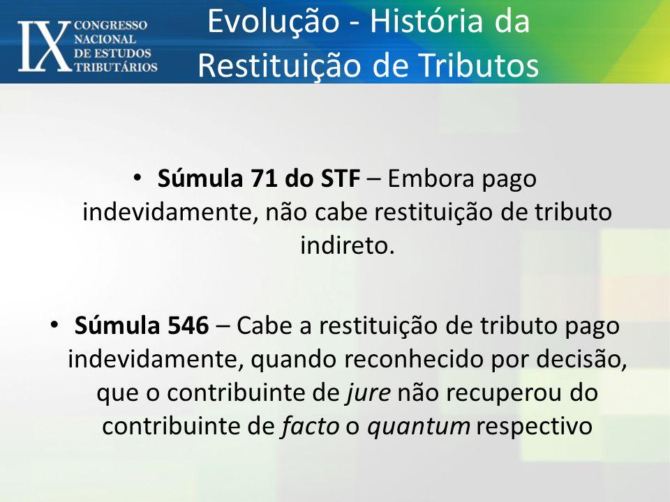 Evolução - História da Restituição de Tributos