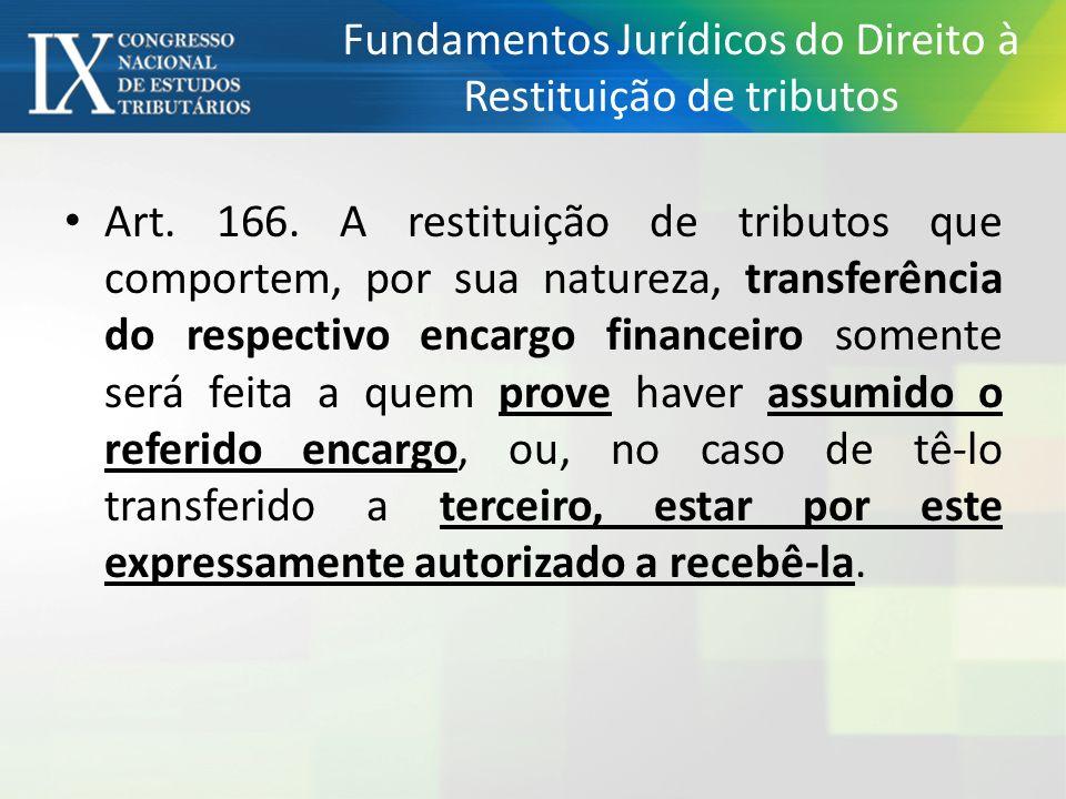 Fundamentos Jurídicos do Direito à Restituição de tributos