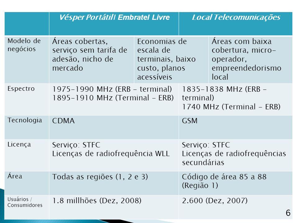 Vésper Portátil / Embratel Livre Local Telecomunicações