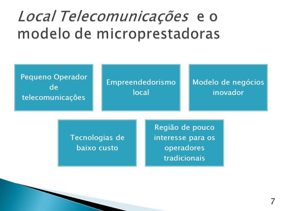 Local Telecomunicações e o modelo de microprestadoras