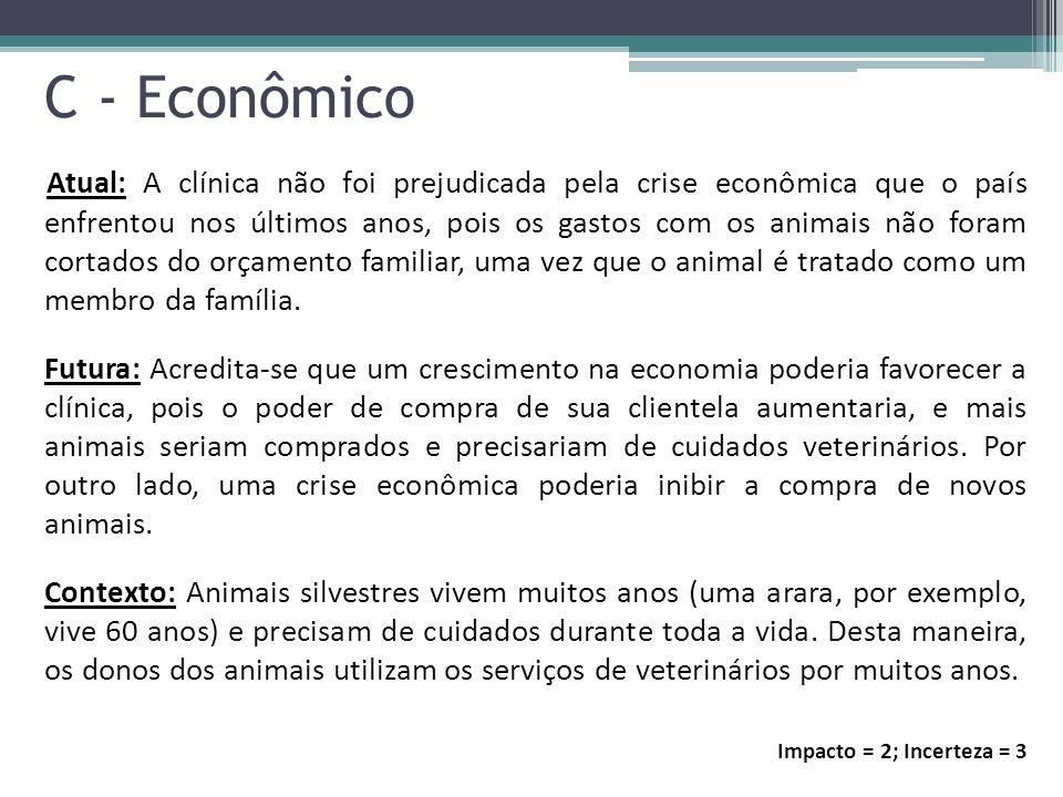 C - Econômico