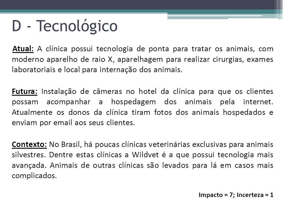 D - Tecnológico