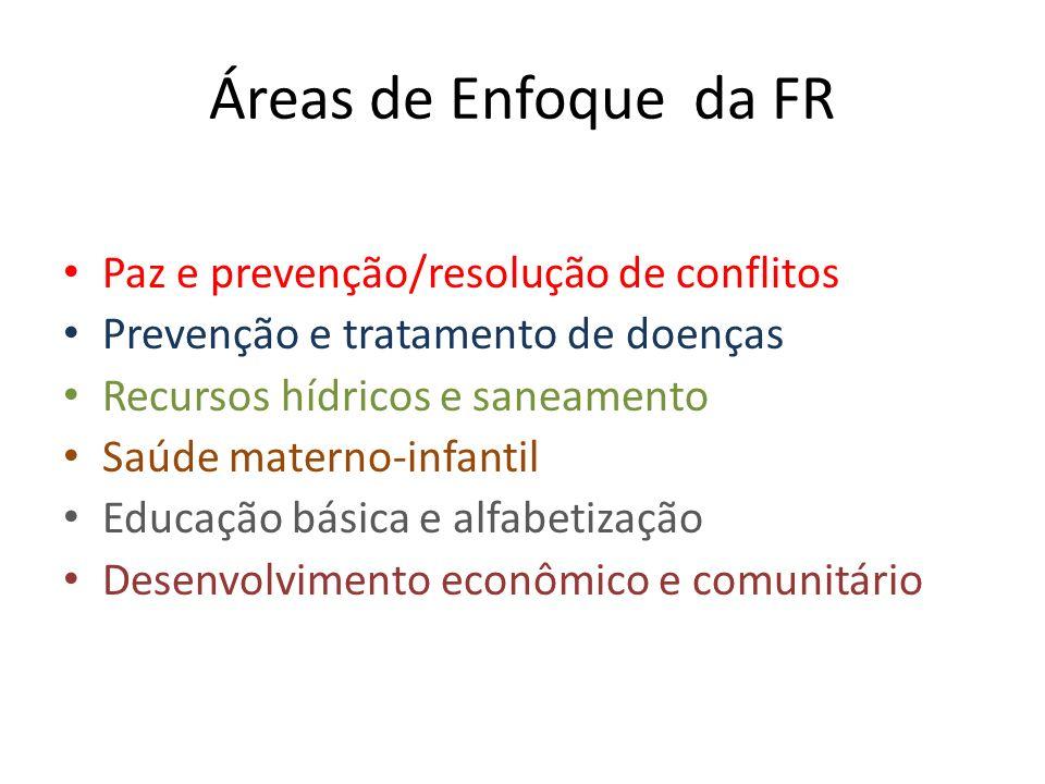 Áreas de Enfoque da FR Paz e prevenção/resolução de conflitos
