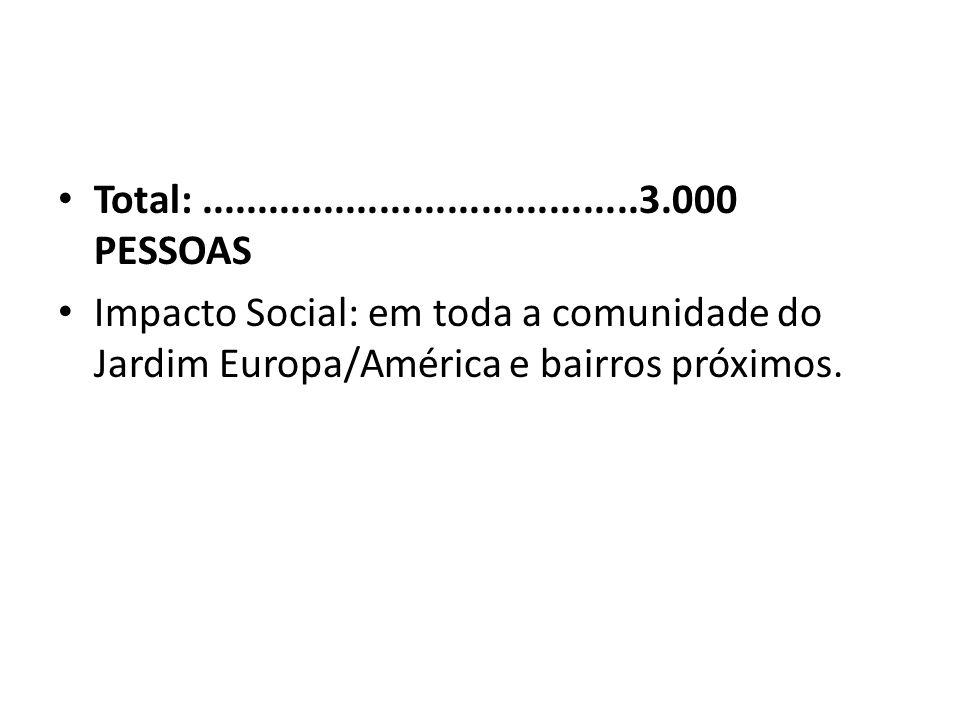 Total: .......................................3.000 PESSOAS Impacto Social: em toda a comunidade do Jardim Europa/América e bairros próximos.