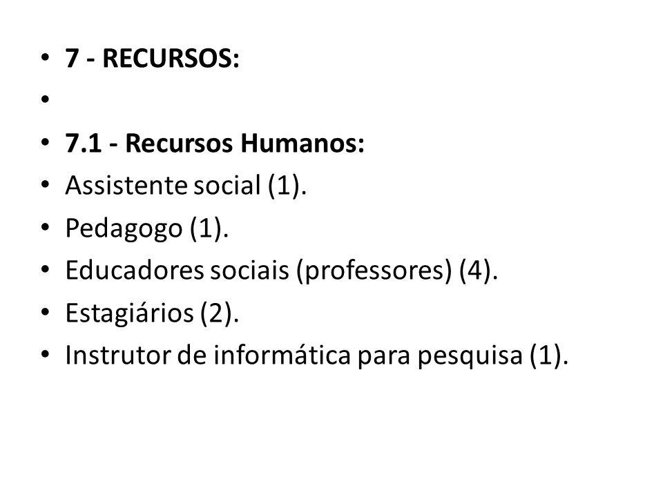 7 - RECURSOS: 7.1 - Recursos Humanos: Assistente social (1). Pedagogo (1). Educadores sociais (professores) (4).