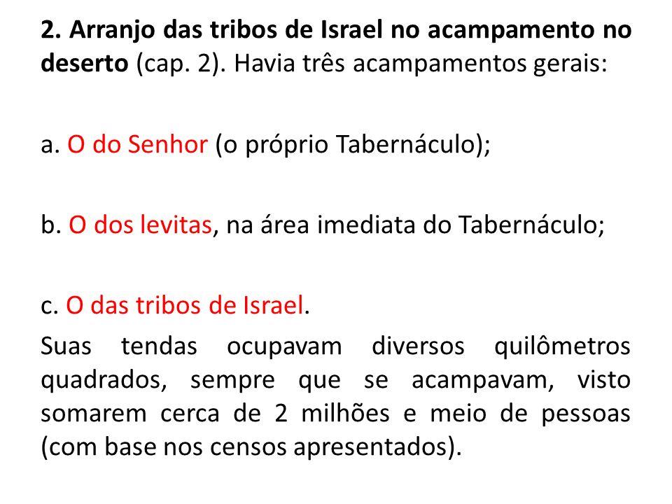 2. Arranjo das tribos de Israel no acampamento no deserto (cap. 2)