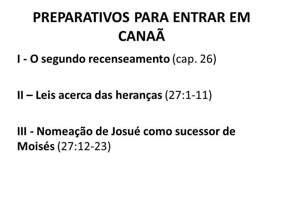PREPARATIVOS PARA ENTRAR EM CANAÃ