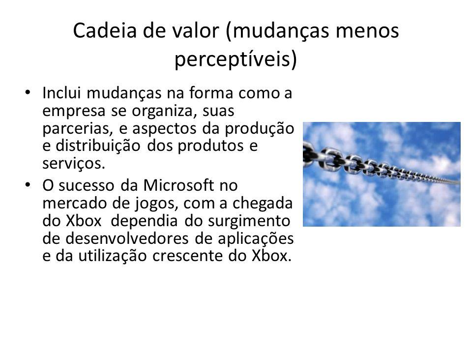 Cadeia de valor (mudanças menos perceptíveis)