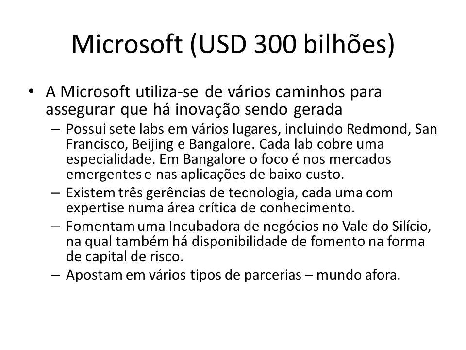 Microsoft (USD 300 bilhões)