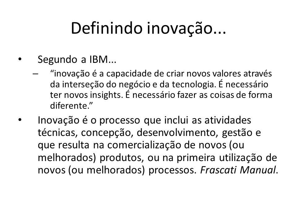 Definindo inovação... Segundo a IBM...