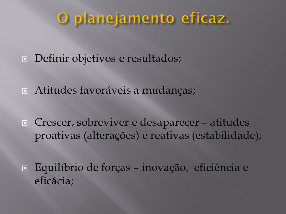 O planejamento eficaz. Definir objetivos e resultados;