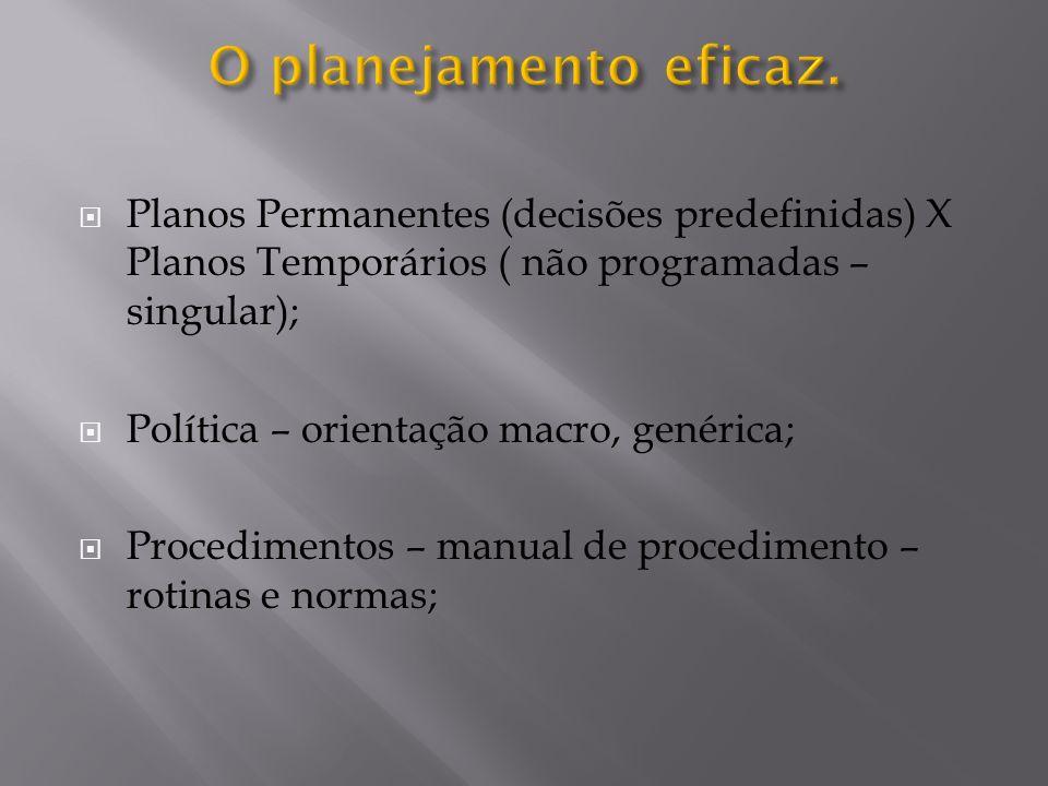 O planejamento eficaz. Planos Permanentes (decisões predefinidas) X Planos Temporários ( não programadas – singular);