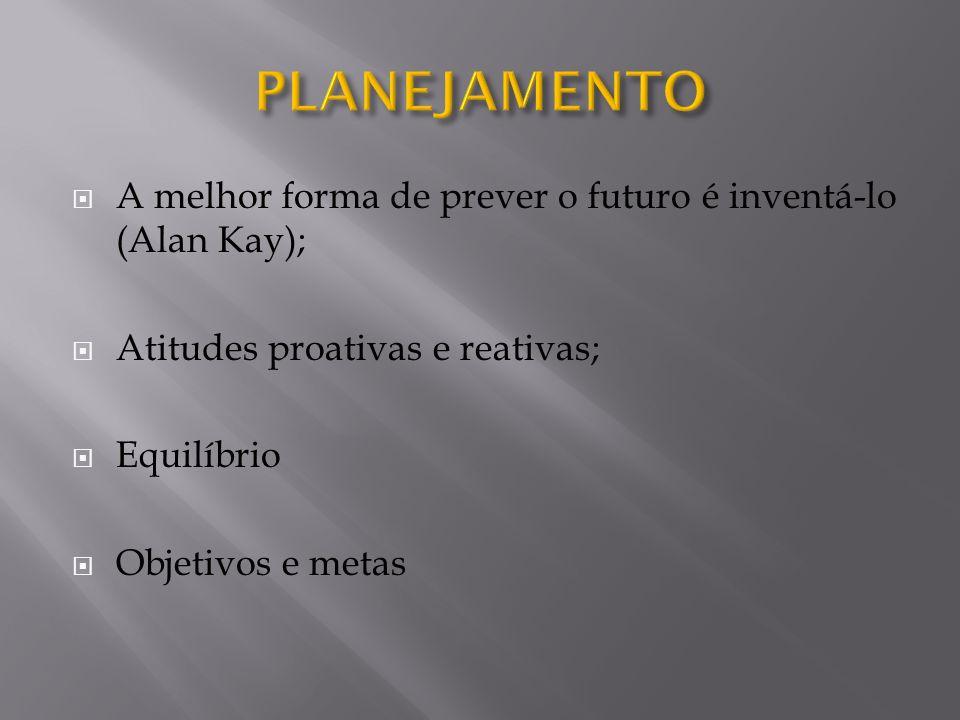 PLANEJAMENTO A melhor forma de prever o futuro é inventá-lo (Alan Kay); Atitudes proativas e reativas;