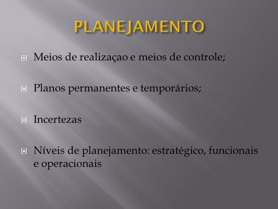 PLANEJAMENTO Meios de realizaçao e meios de controle;