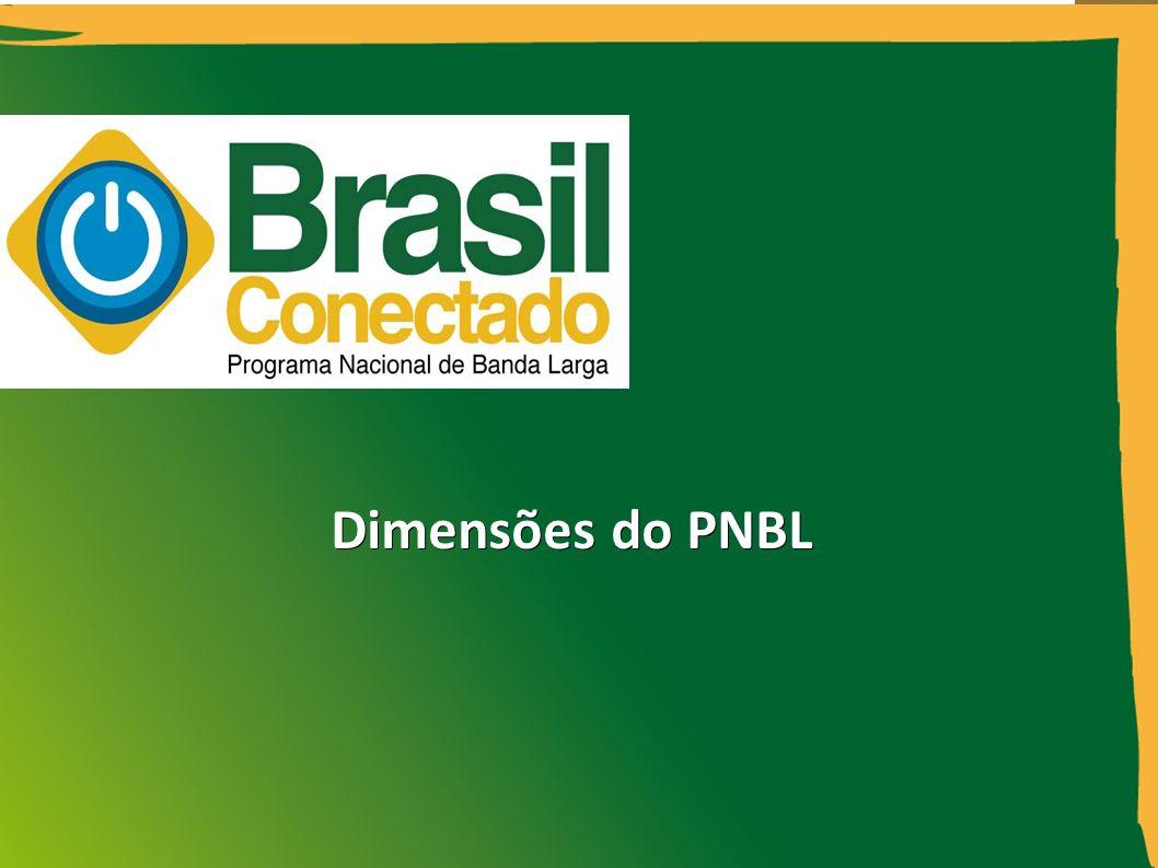 Dimensões do PNBL 11 11 11