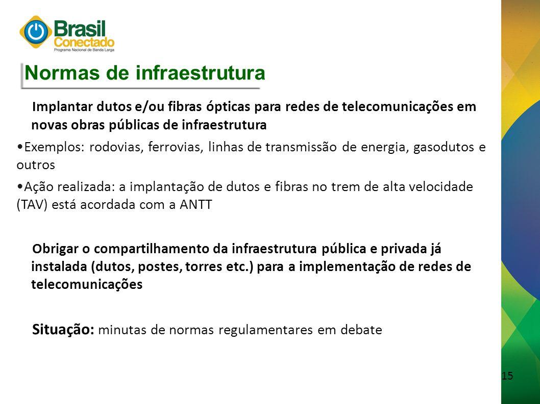 Normas de infraestrutura