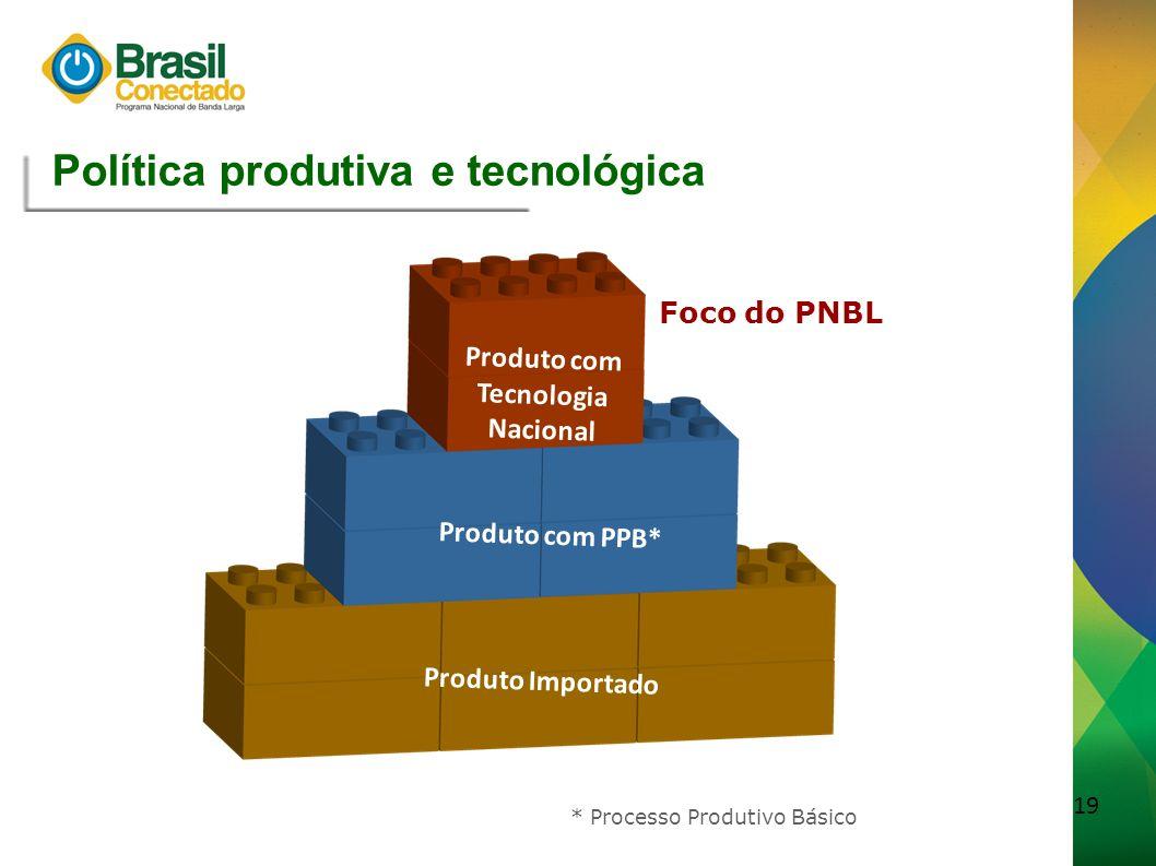 Produto com Tecnologia Nacional
