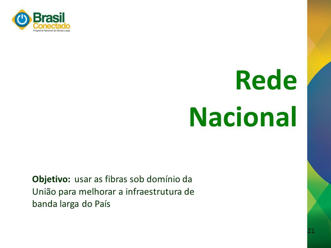 Rede Nacional Objetivo: usar as fibras sob domínio da União para melhorar a infraestrutura de banda larga do País.