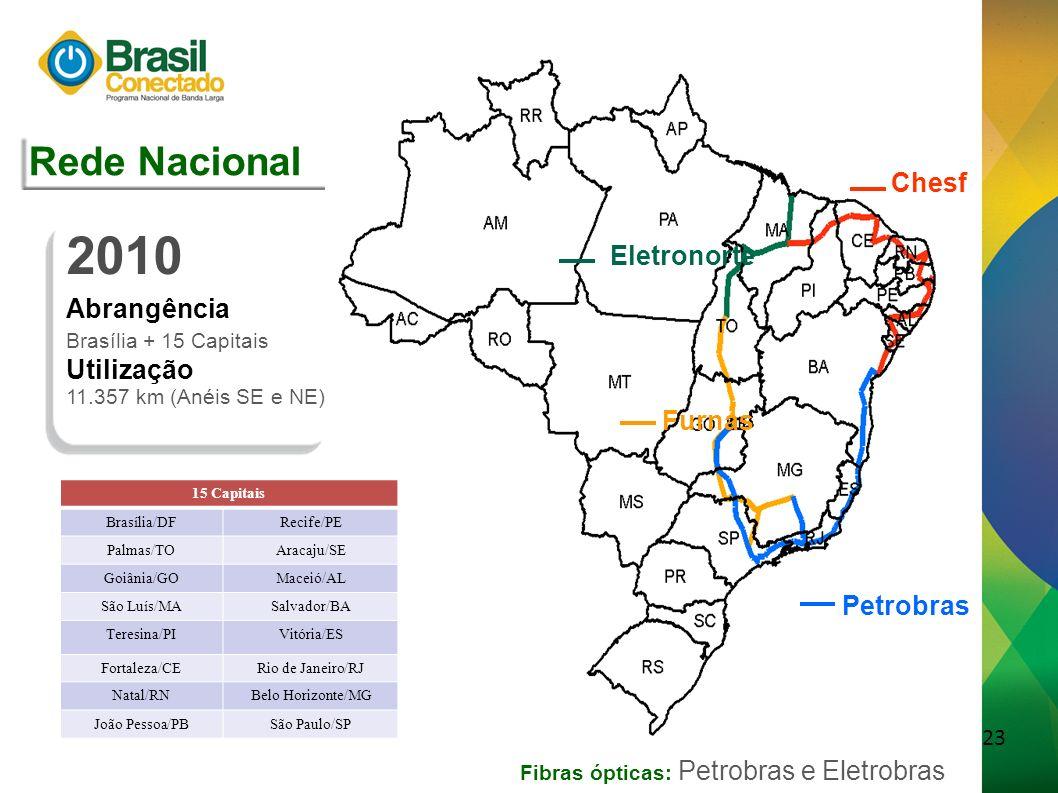 2010 Rede Nacional Chesf Eletronorte Furnas Petrobras Abrangência