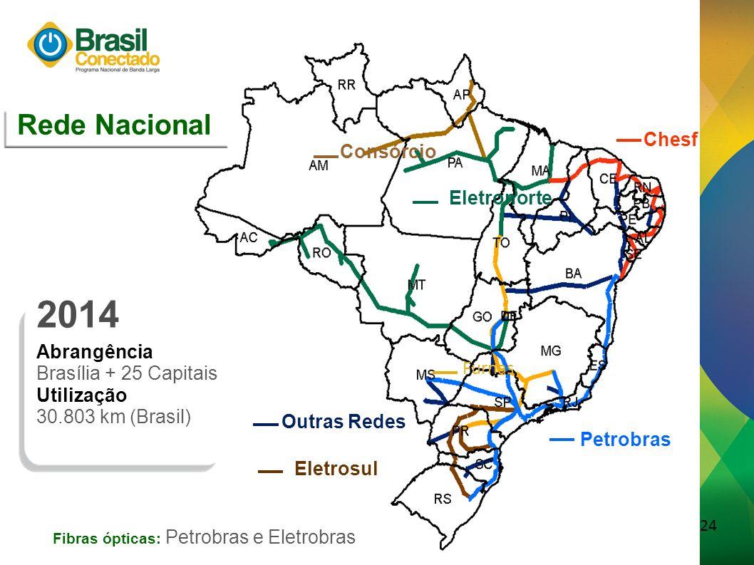 2014 Rede Nacional Chesf Consórcio Eletronorte Furnas Outras Redes