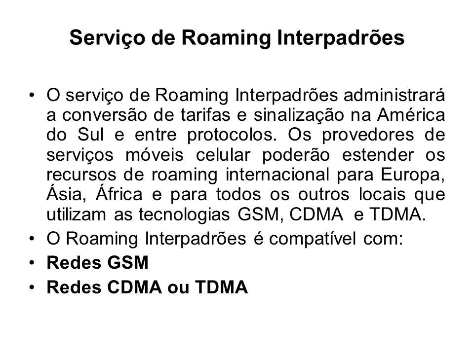 Serviço de Roaming Interpadrões