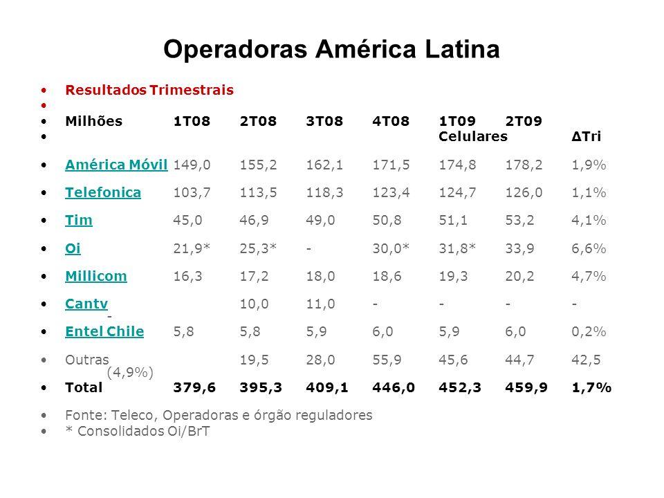 Operadoras América Latina