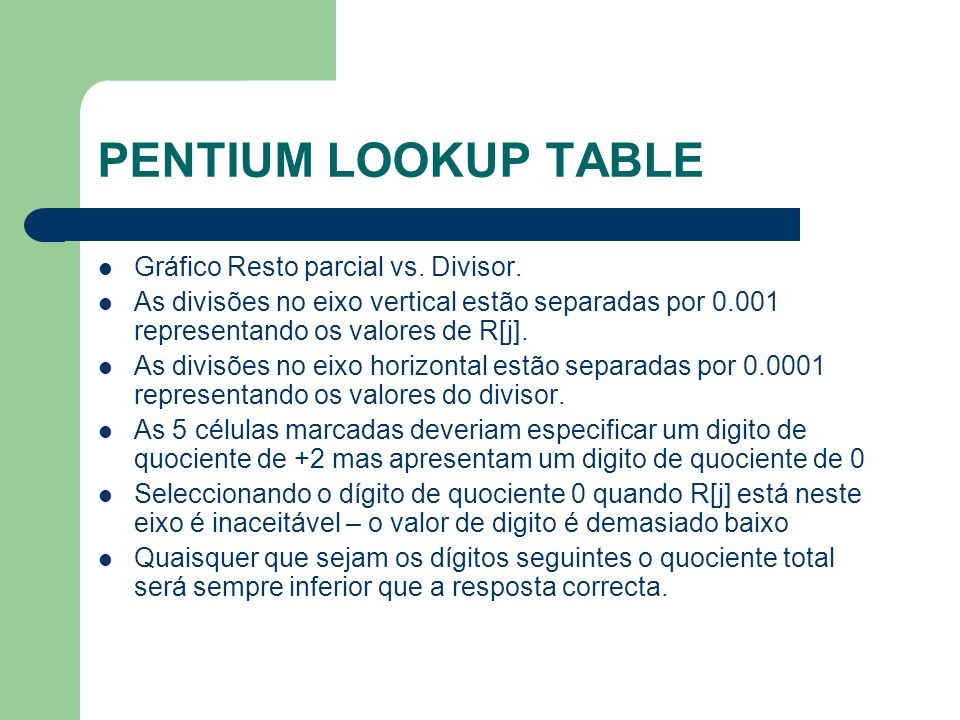 PENTIUM LOOKUP TABLE Gráfico Resto parcial vs. Divisor.