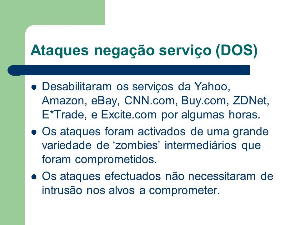 Ataques negação serviço (DOS)