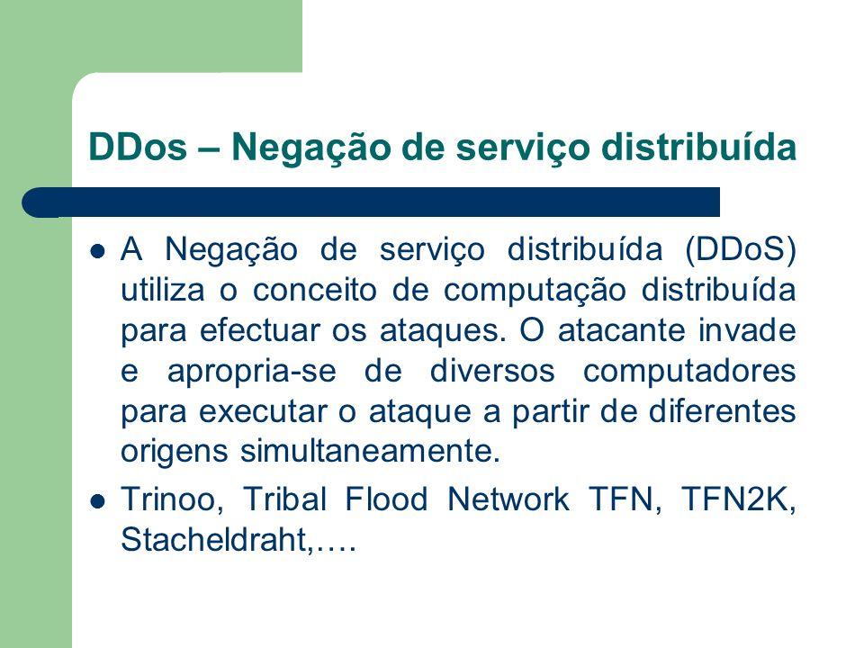 DDos – Negação de serviço distribuída