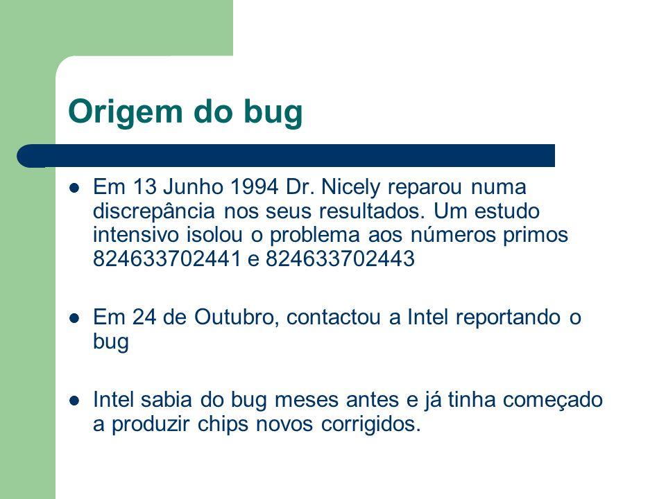 Origem do bug