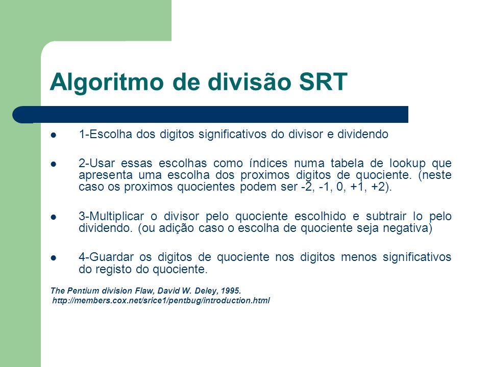 Algoritmo de divisão SRT