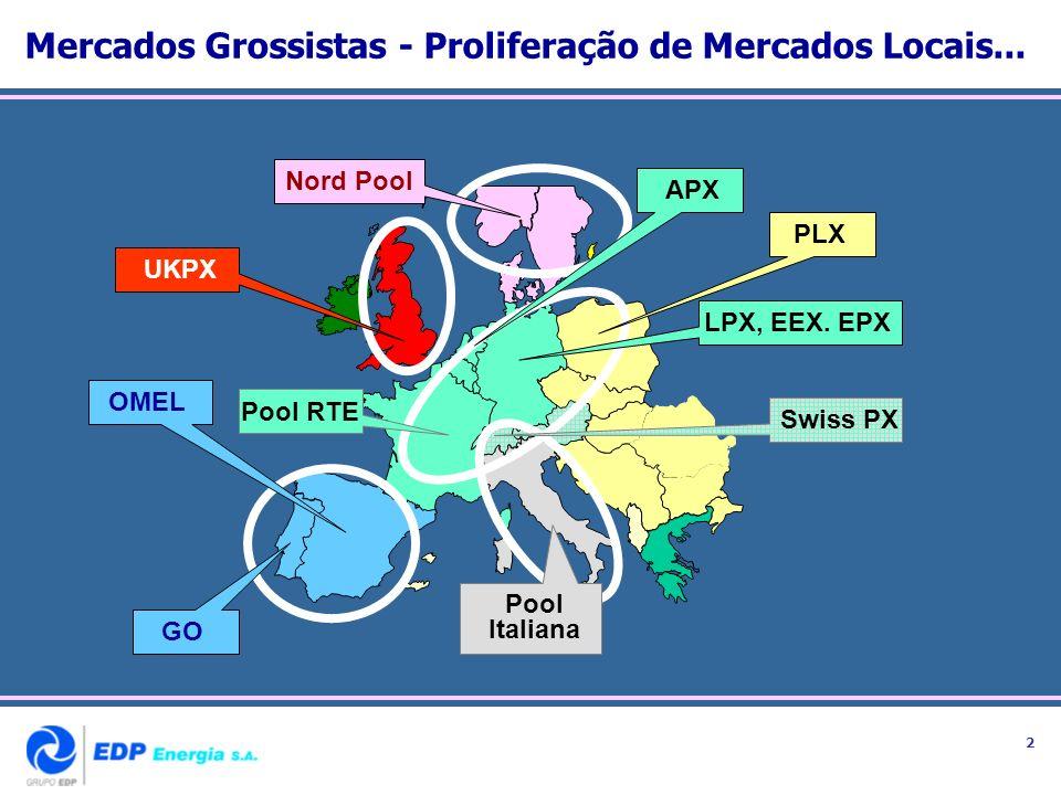Mercados Grossistas - Proliferação de Mercados Locais...