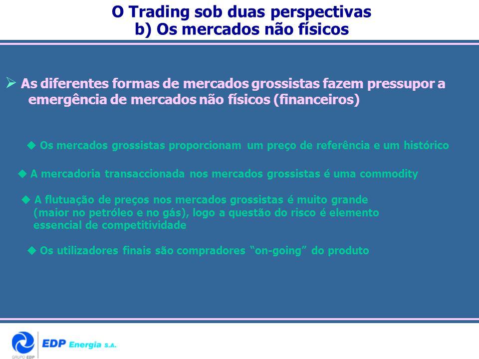 O Trading sob duas perspectivas b) Os mercados não físicos