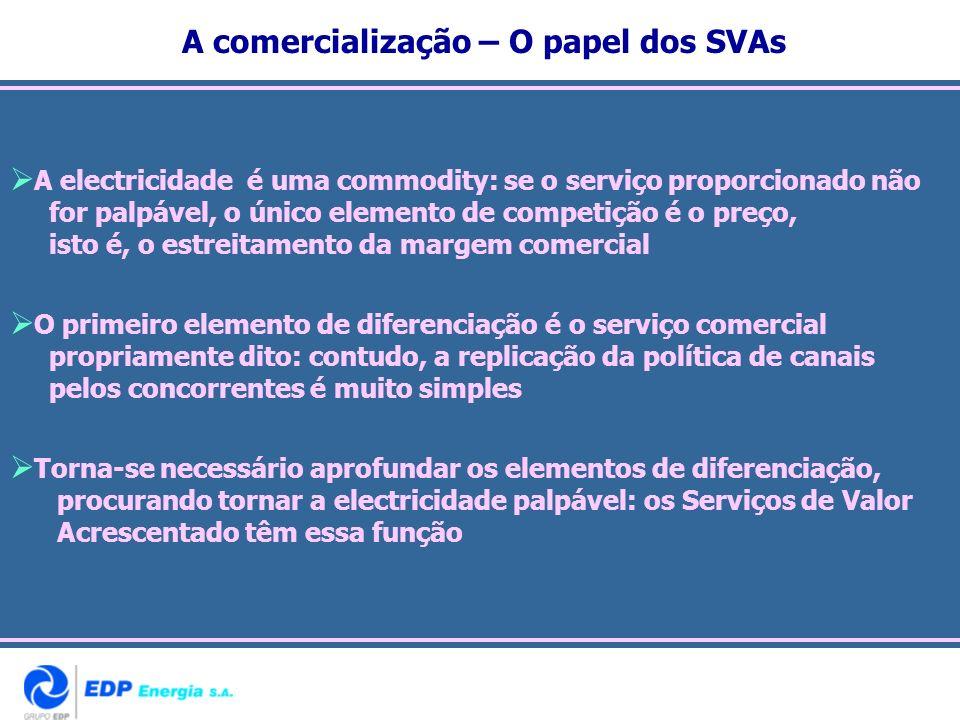 A comercialização – O papel dos SVAs