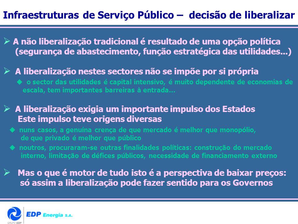 Infraestruturas de Serviço Público – decisão de liberalizar