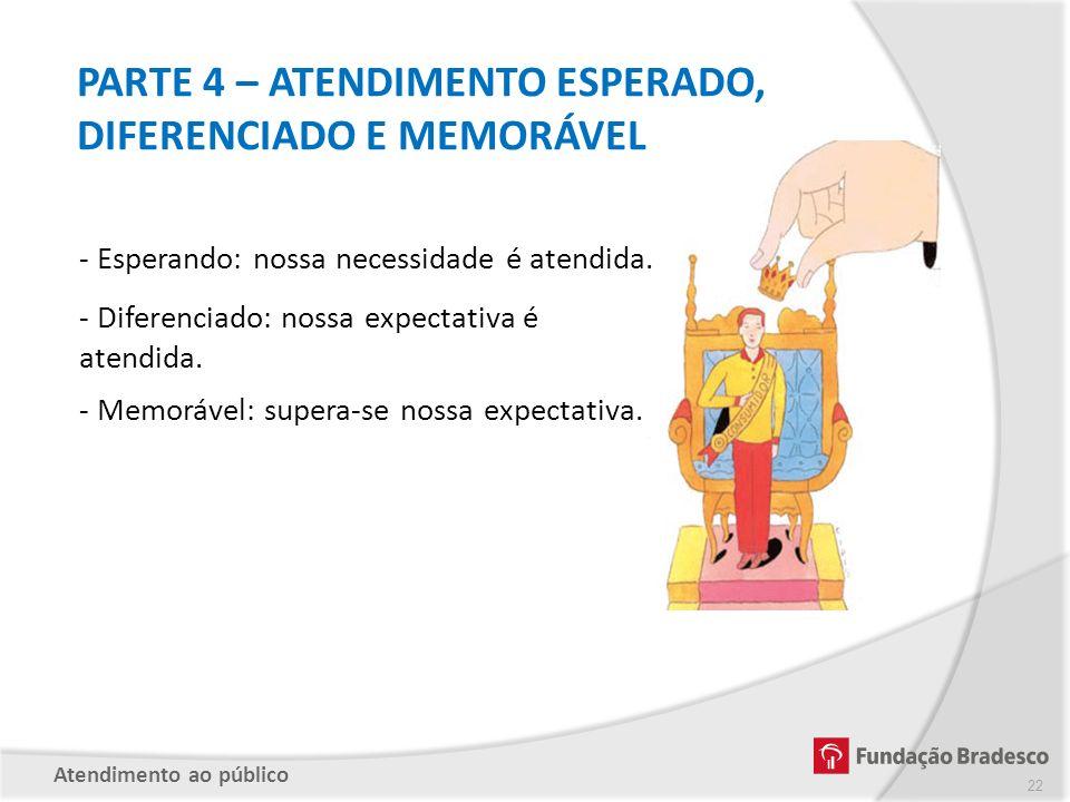 PARTE 4 – ATENDIMENTO ESPERADO, DIFERENCIADO E MEMORÁVEL