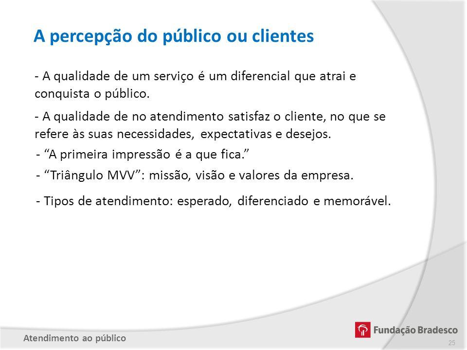 A percepção do público ou clientes