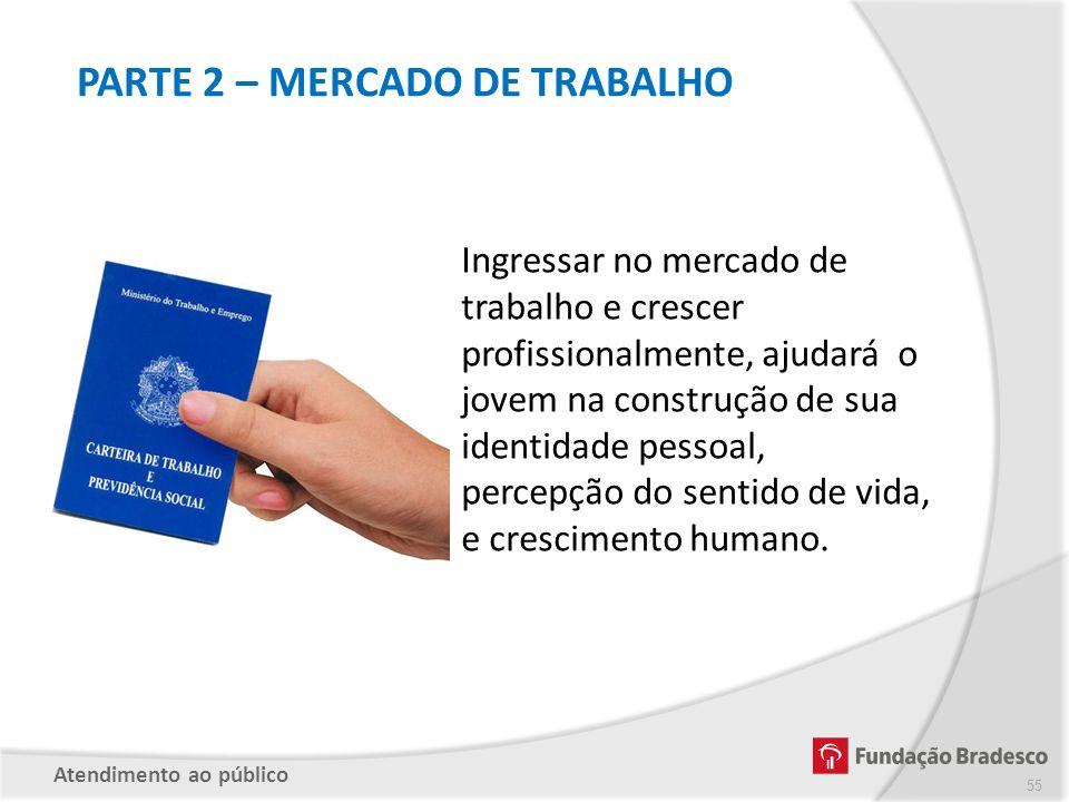 PARTE 2 – MERCADO DE TRABALHO
